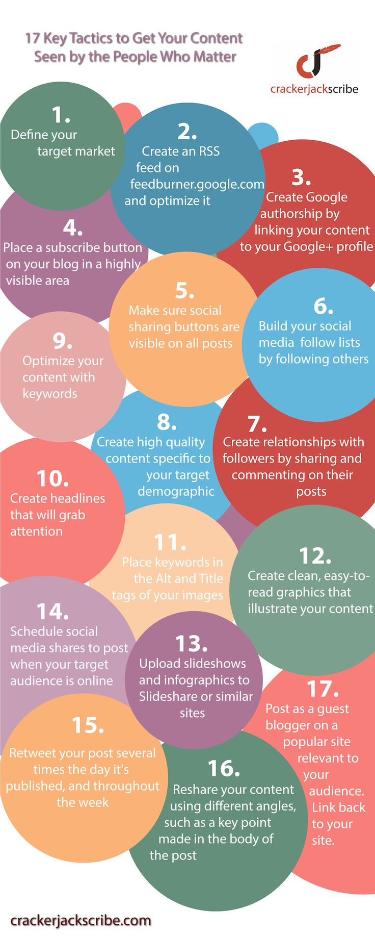 17 Key Tactics to get your content seen and generate leads #Infographic