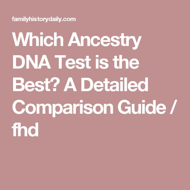 Which Ancestry DNA Test is the Best? A Detailed Comparison Guide   /   fhd