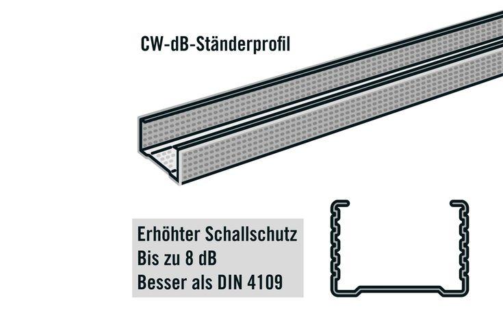 Profile Im Trockenbau Anleitung As 09 Cms 2 0 In 2020 Trockenbau Trockenbau Anleitung Bau