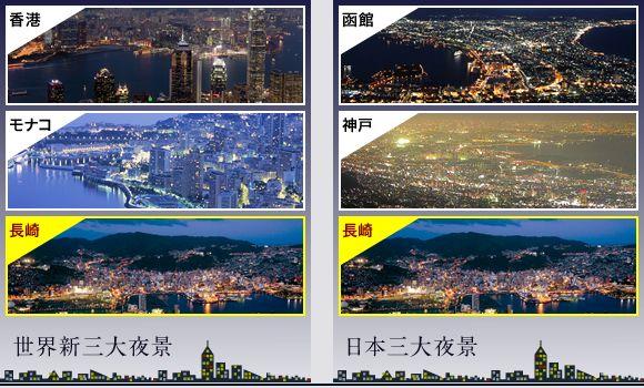世界新三大夜景 日本三大夜景