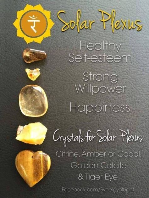 So many clients have imbalance in this chakra. Tigers Eye is a great crystal for the solar plexus. http://www.whitesageholistics.com