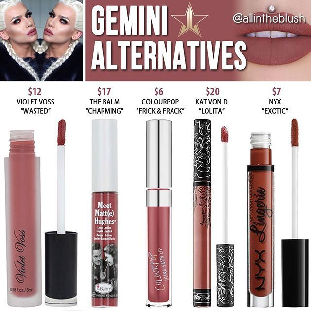 Dupes for Jeffree Star's Gemini lipstick @allintheblush