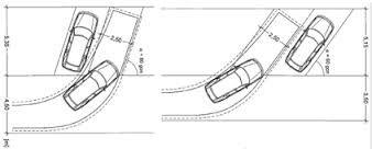 Hasil gambar untuk standar kemiringan ramp untuk mobil
