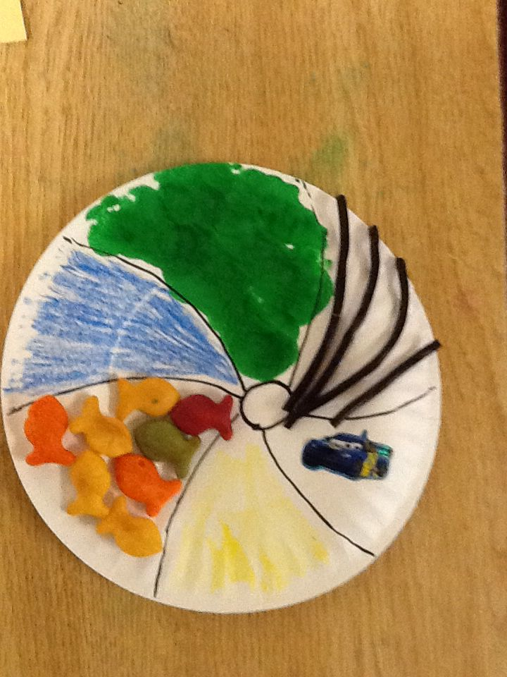 Paper plate beach ball craft, using whatever materials you want!