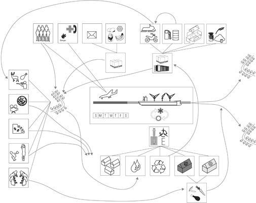 43 best diagram images on pinterest