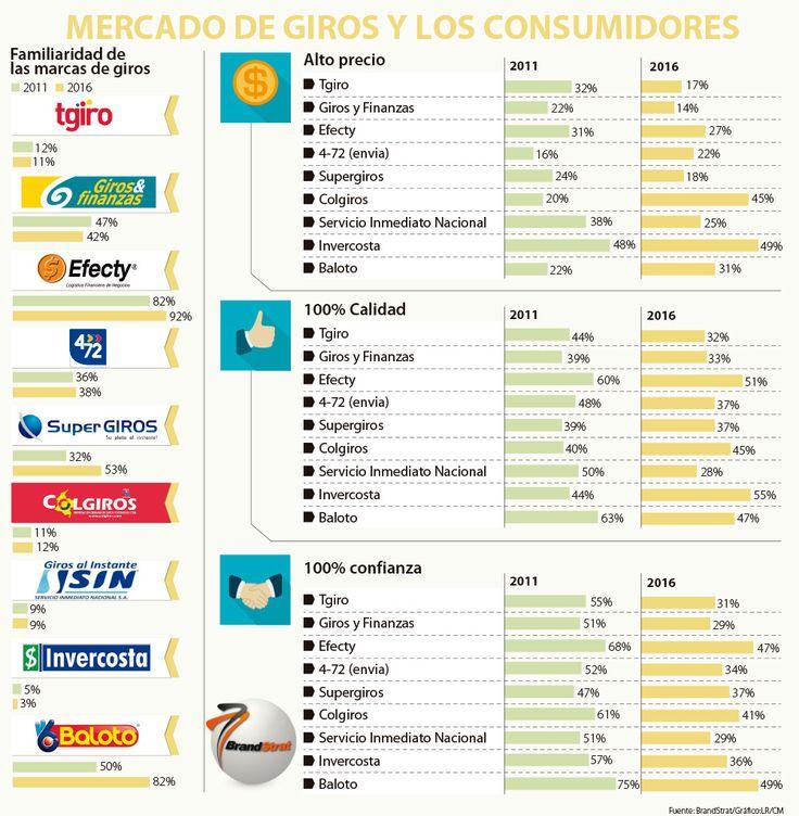 Noticias de Economía, Finanzas y Negocio de Colombia y el Mundo…