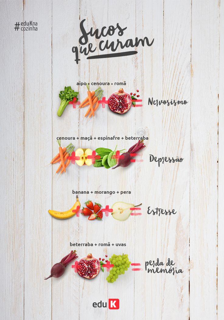 A sua saúde começa pela sua alimentação, que pode ter muitas influências positivas em sua vida. Depois de testar esses sucos, que tal mais algumas opções saudáveis?