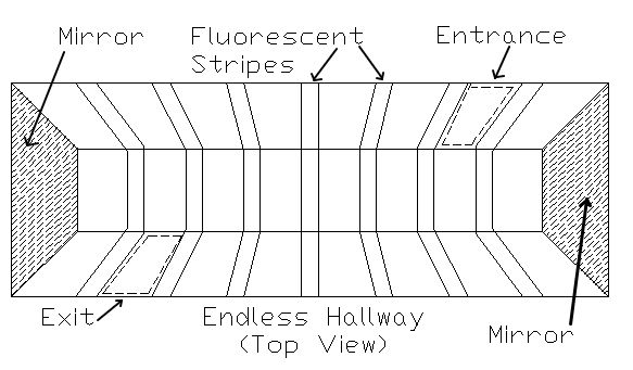 Endless Hallway Effect How To from http://www.hauntedillinois.com/h4.php