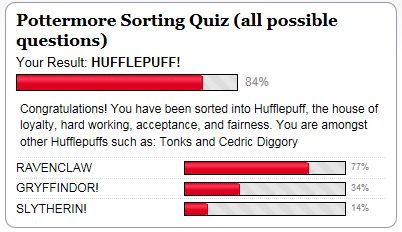 Pottermore Sorting Quiz (all possible questions)