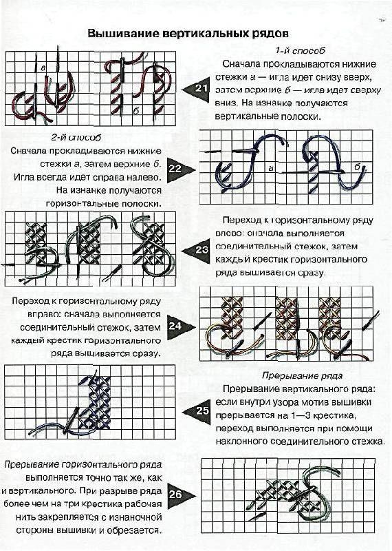 картинки как вышивать крестиком схемы формирует береговую линию