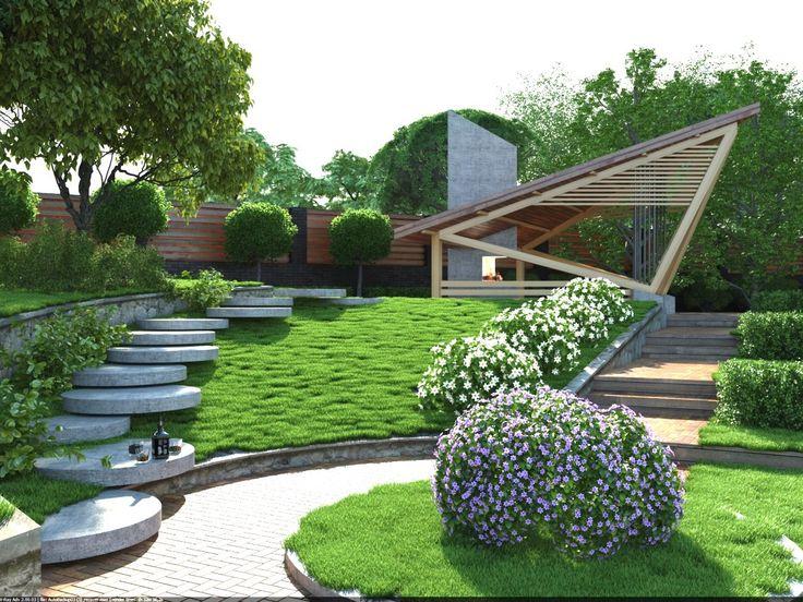 Ландшафтный дизайн в Харькове и озеленение - цены на услуги и готовые проекты от ArtModern Харьков