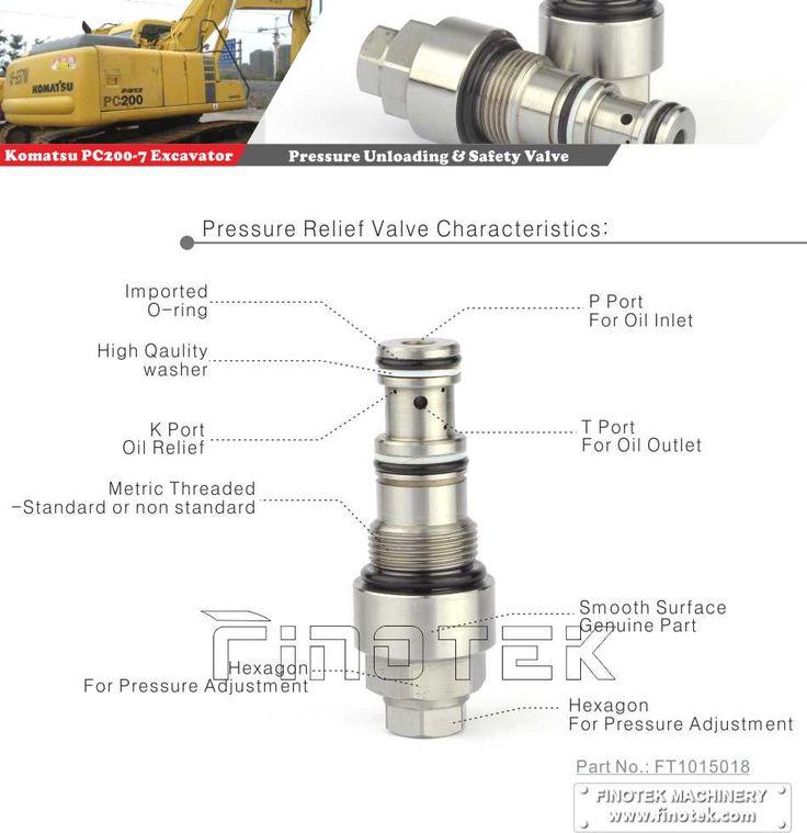 http://www.finotek.com/komatsu-excavator-safety-valve/