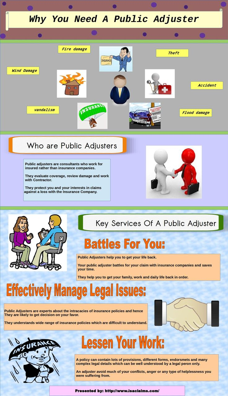 18 best 877 claim help orlando public adjuster images on pinterest isa claim public adjusters have experience of handling all legal policies and so they come up fandeluxe Gallery
