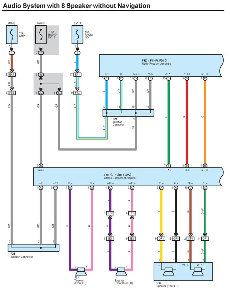 2007 Camry wiring diagram Working in my Garage