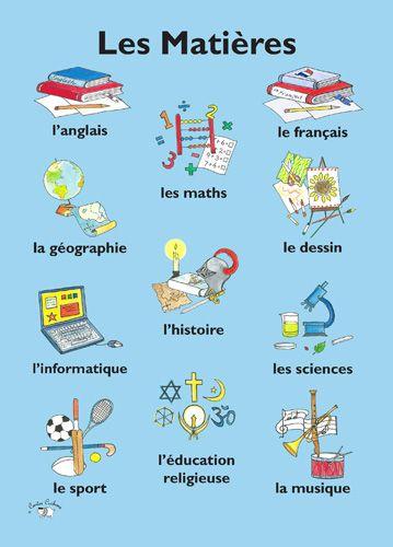 Poster (A3) - Les Matières - Little Linguist