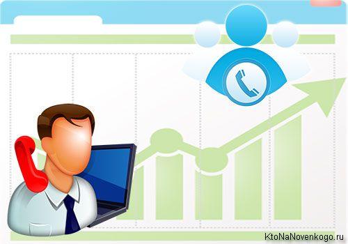 Колл-трекинг— как за один-два месяца в разы увеличить конверсию на вашем сайте и снизить стоимость привлечения покупателя | KtoNaNovenkogo.ru - создание, продвижение и заработок на сайте
