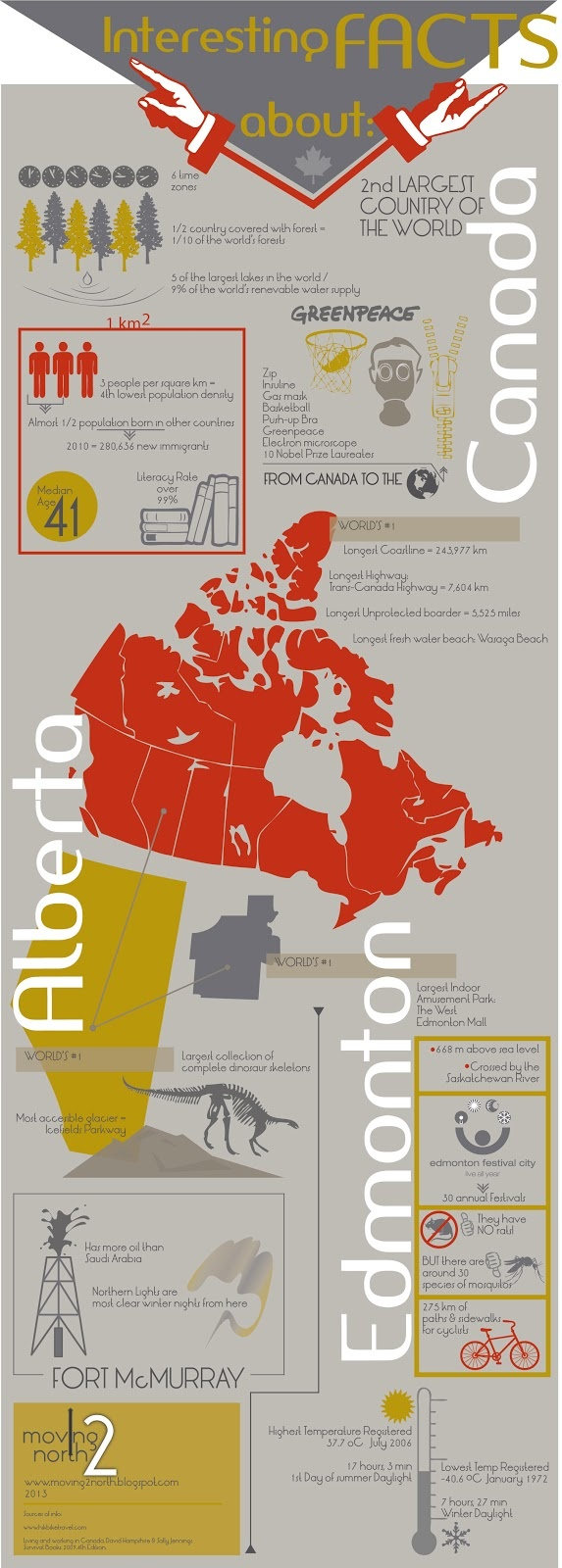 #canada #alberta and #edmonton interesting facts. #INFOGRAPHIC  www.moving2north.blogspot.com
