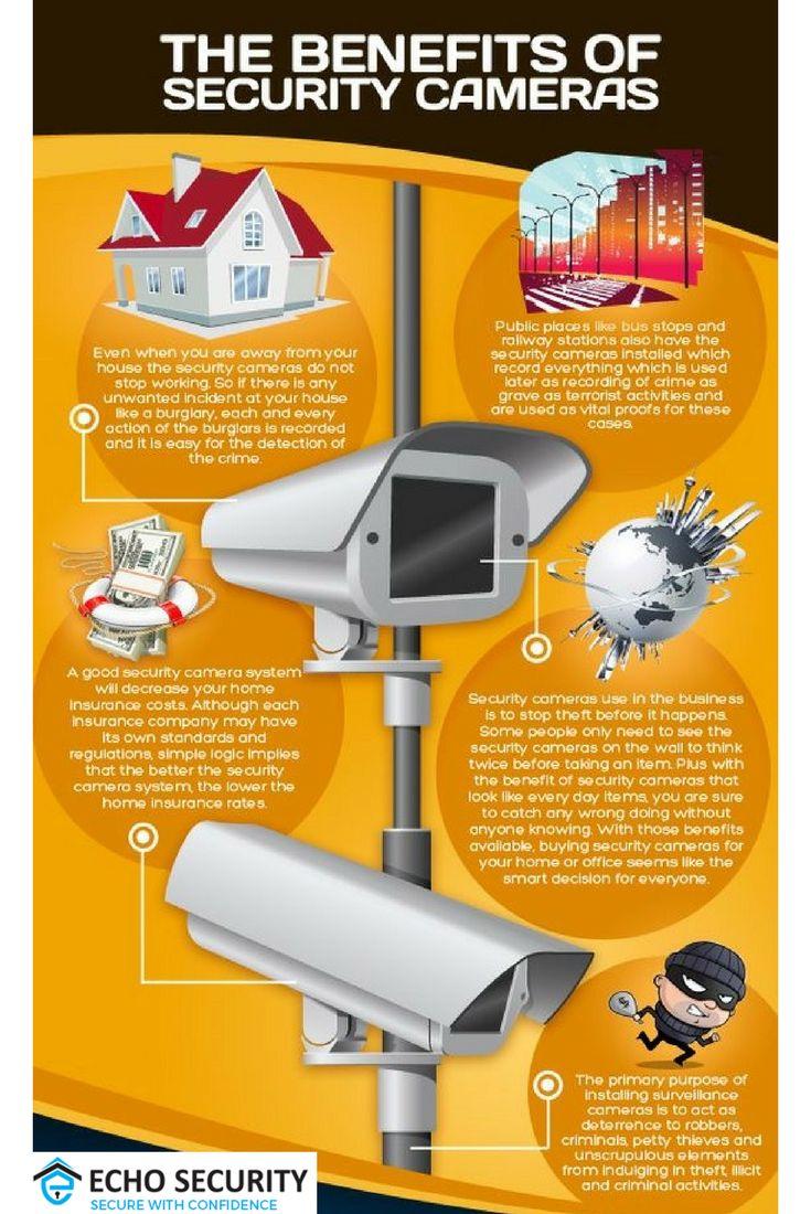 18 best CCTV images on Pinterest | Affordable web design, Best ...