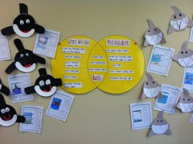 shark hat craft | After students have gathered some background information about sharks ...