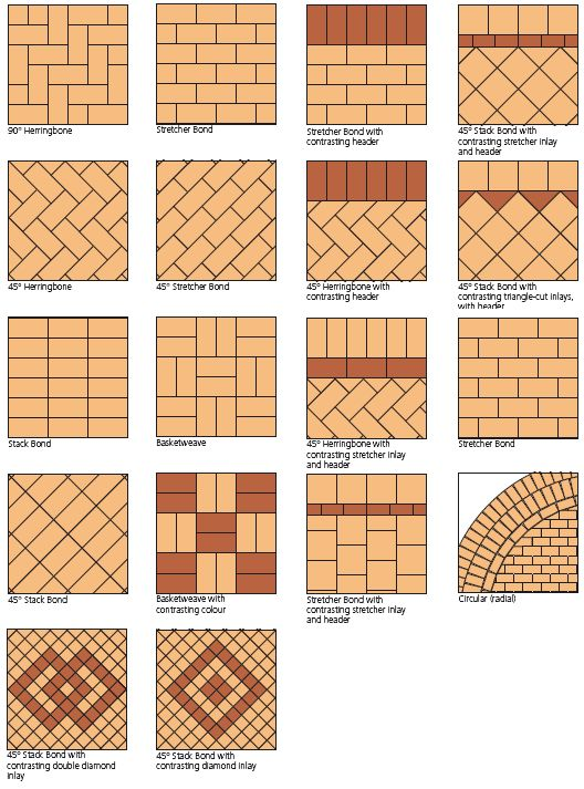 Pacific Brick Paving | Paver laying patterns - see the website for further information on recommended patterns for certain uses.