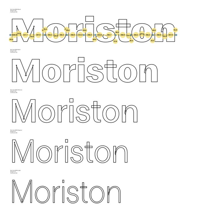 Moriston – The Lost Type Co-op