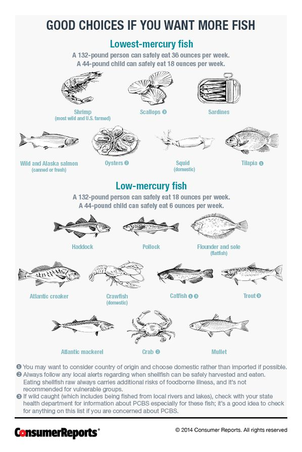 Special report: Can eating the wrong fish put you at higher risk for mercury exposure?  The government wants you to eat more seafood. The key to limiting your risk is choosing the right fish.