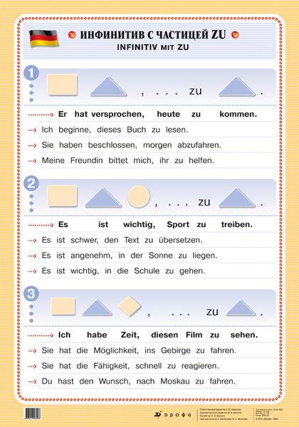 Таблица по немецкому языку - инфинитив с ZU - Deutsch-online! Немецкий язык онлайн