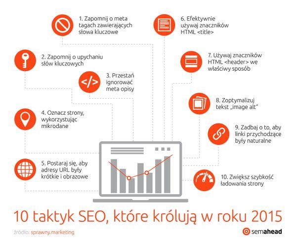"""""""TOP 10 taktyk SEO, które królują w 2015 roku"""" - http://bit.ly/top10-seo grafika przygotowana przez Semahead - Agencja SEM!"""
