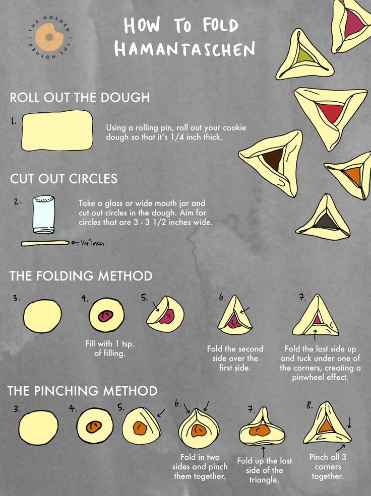 How to Fold Hamantaschen for Purim. Easy and delicious!