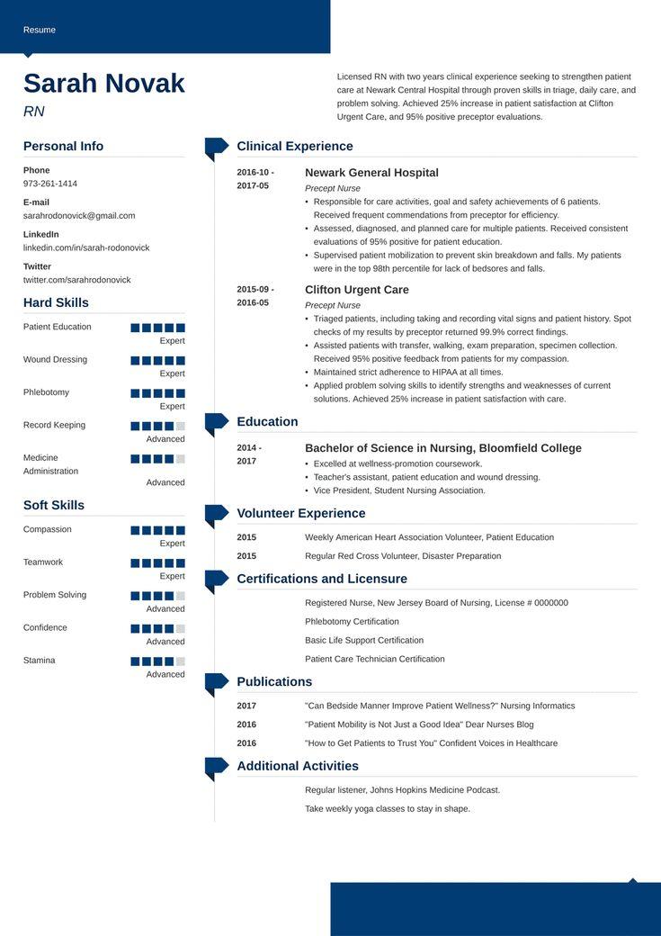 Nursing student resume template modern in 2020 student