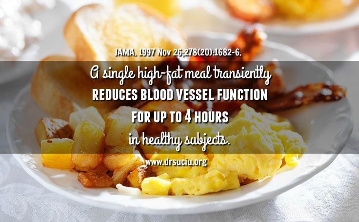The Effect of a Single Fatty Meal...
