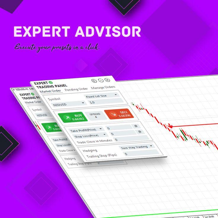 Expert Trading Robot Auto Lot Risk Tp Sl Calculator Mt4 Mt5 Ea