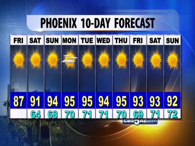 Phoenix Ten Day Weather Forecast   Phoenix, AZ 10 Day Weather Forecast