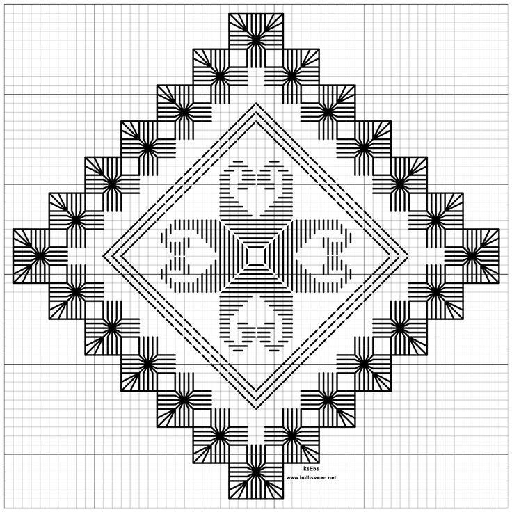 Hardangersøm. Til underside: Mønster til bunadsdeler i hardangersøm. Til underside: Mønster i svartsøm. Til underside: Vossaskaut / svartenastduk. Thuve-stua i Oslo har alt en trenger til duker i hardangersøm.