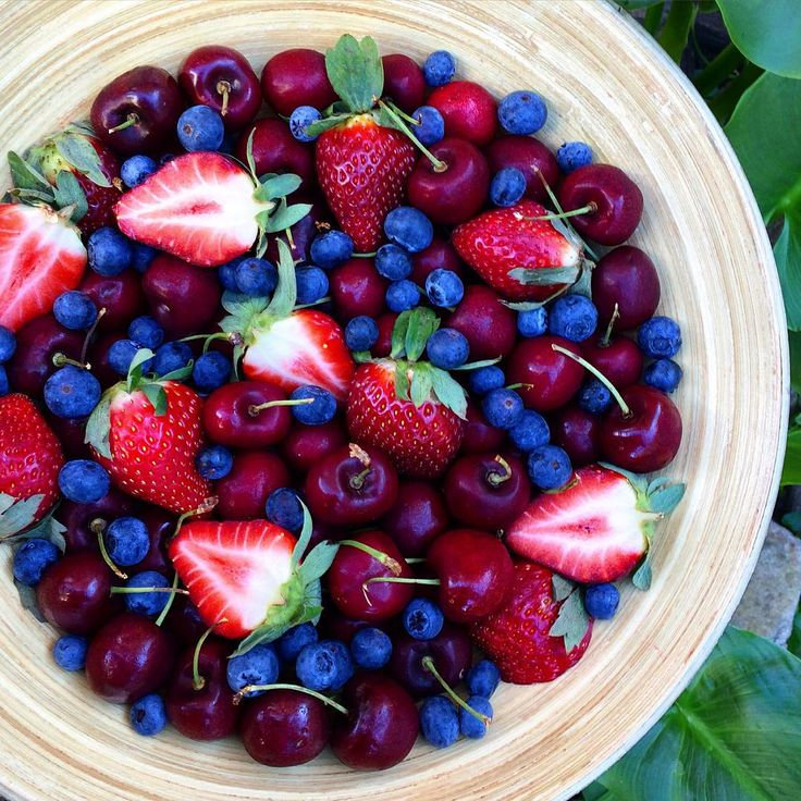 Been ages since I last posted a fruitbowl!... - CHERIE | 17 | SYDNEY