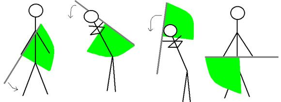 Tips and tricks for flags... that stick figure needs to fix its free arms