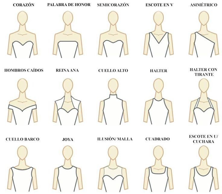 Nombres de escotes, escotes vestidos, cuellos, escotes vestidos de novia, wedding dress
