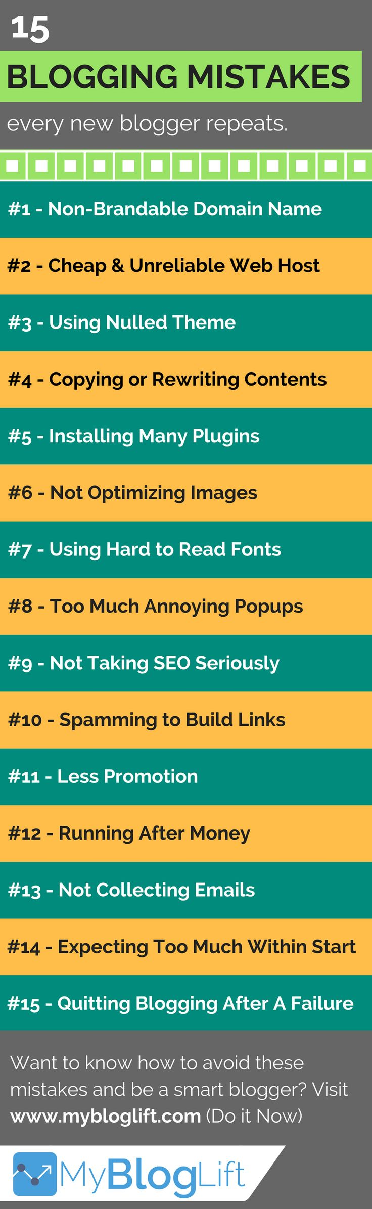 15 #Blogging Mistakes that every noob make again and again. Avoid these mistakes if you want to be a successful #blogger #earning thousand of dollars per month.