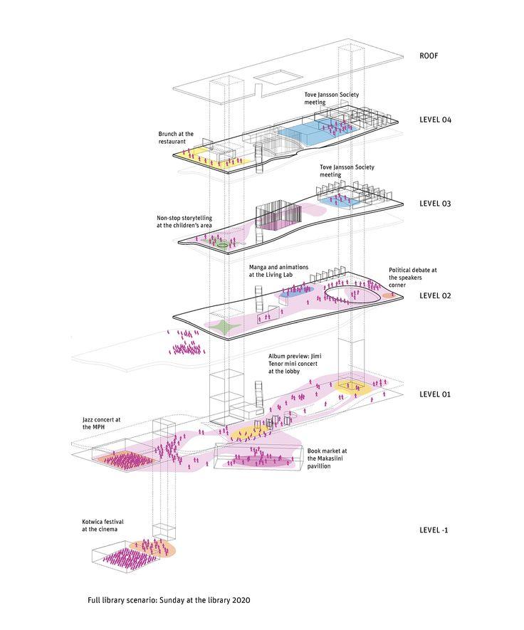 Les 25 meilleures id es de la cat gorie modele for Architecture parametrique