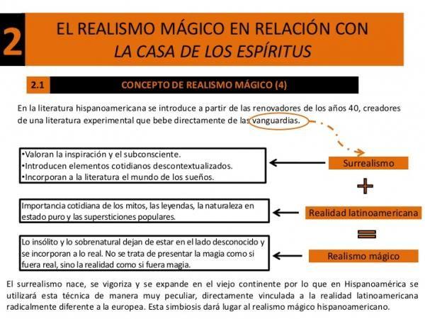 La Casa De Los Espíritus Resumen Completo Resumen Literatura Historia De La Familia