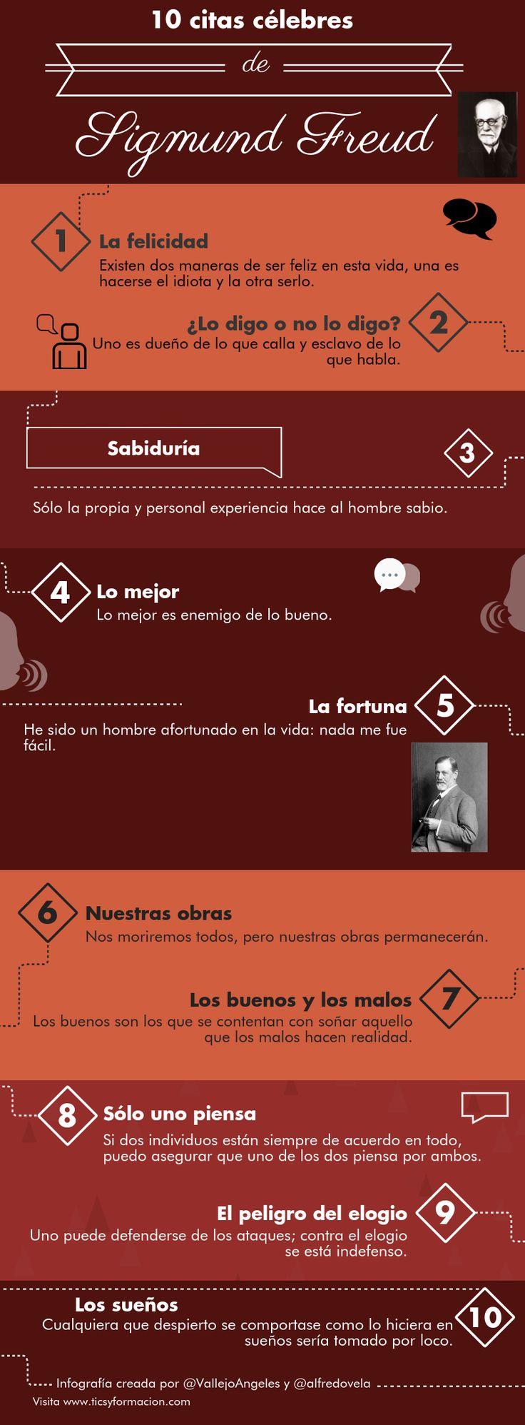 17 best ideas about sigmund freud psychoanalysis hola una infografía con 10 citas célebres de sigmund freud infografía realizada con piktochart