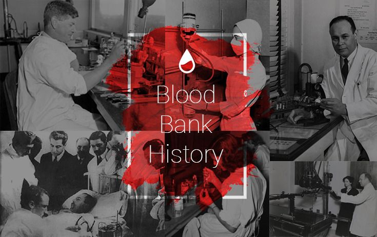On March 15, 1937, the world's first blood bank opened for business in Chicago, IL. Use this printable to share interesting facts about blood transfusions & donations with students. #health #science #history https://www.teachervision.com/history-of-medicine/printable/34725.html