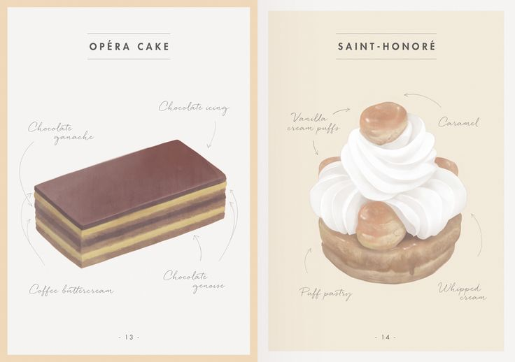 Paris pastry shops - Hsiao Ron Cheng