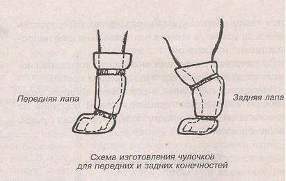 Делаем ботинки для собаки