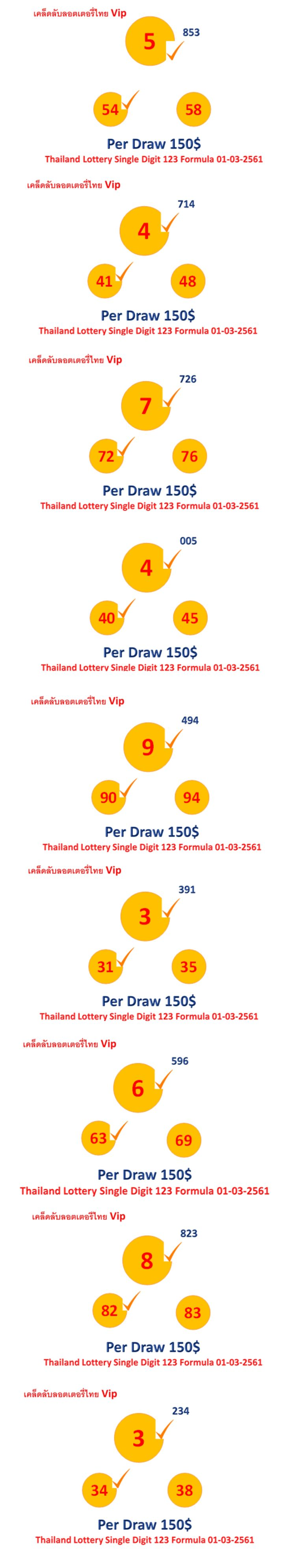 Thailand Lottery Tips For 02-03-2018 3up Straight Winning Formula  #thailotto  #thailottery  #thailandlotterytips