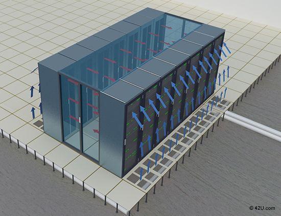 Best Airflow For Server Room