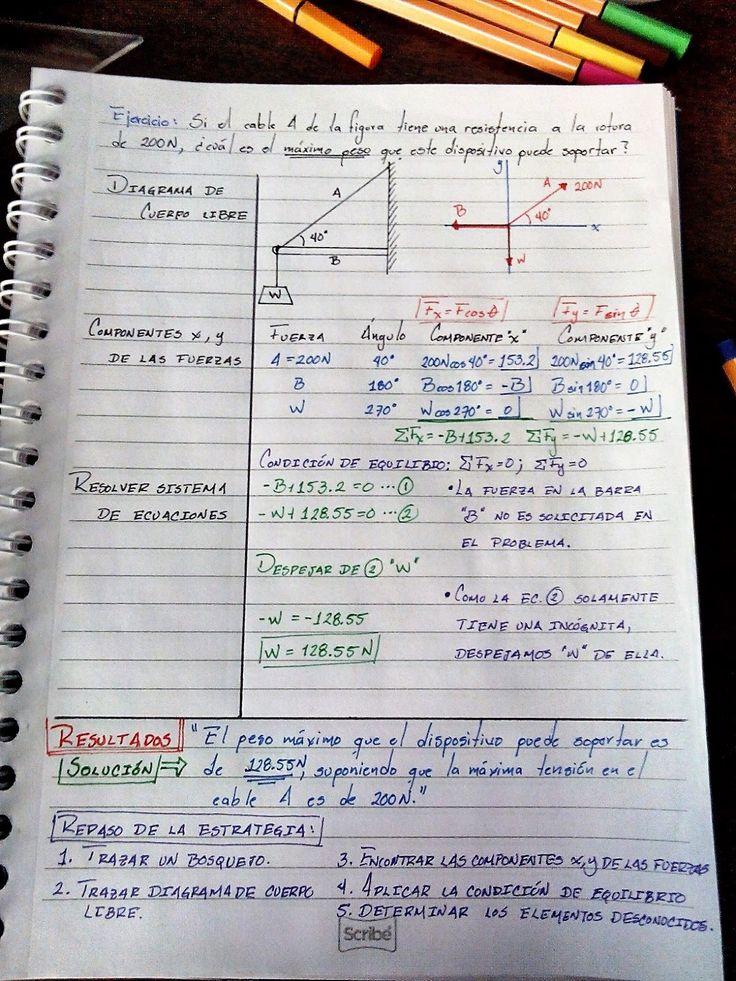 En esta entrada comparto una idea para aplicar el Método Cornell a la toma de apuntes en matemáticas.