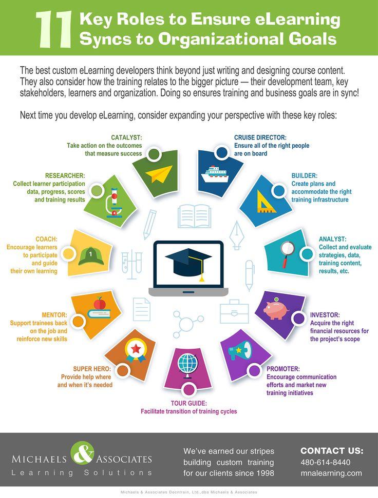 Study Skills Online Course - Seton Magazine