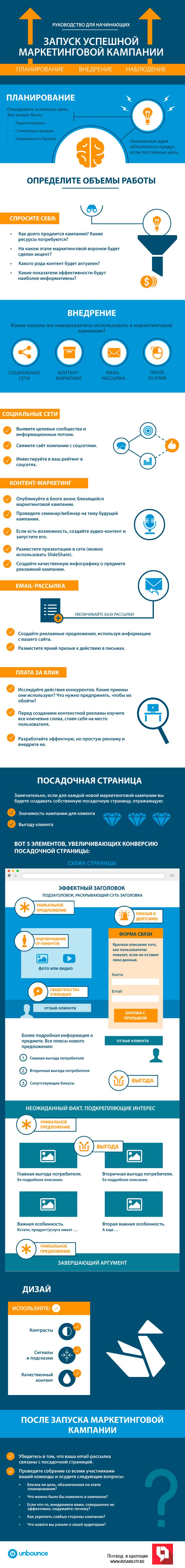 Стратегия, маркетинг, инфографика, планирование, контент-маркетинг, маркетинговая кампания, рекламная кампания, посадочная страница, стратегия, интернет-маркетинг, e-commerce