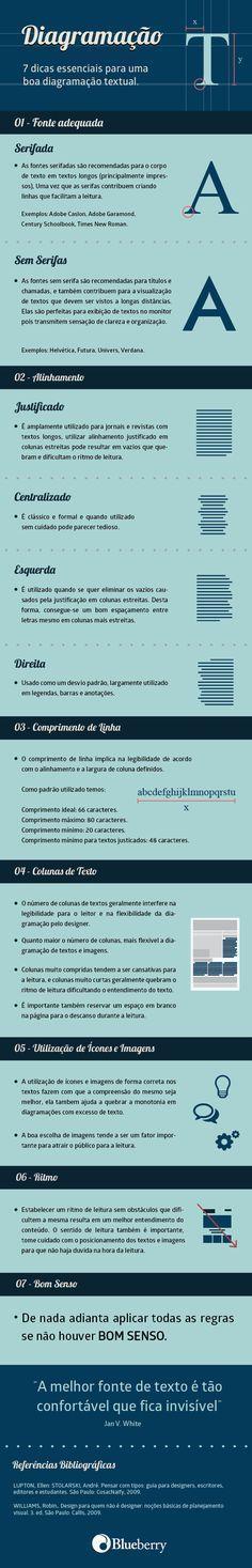 infografico dicas de diagramação Confira as nossas recomendações!